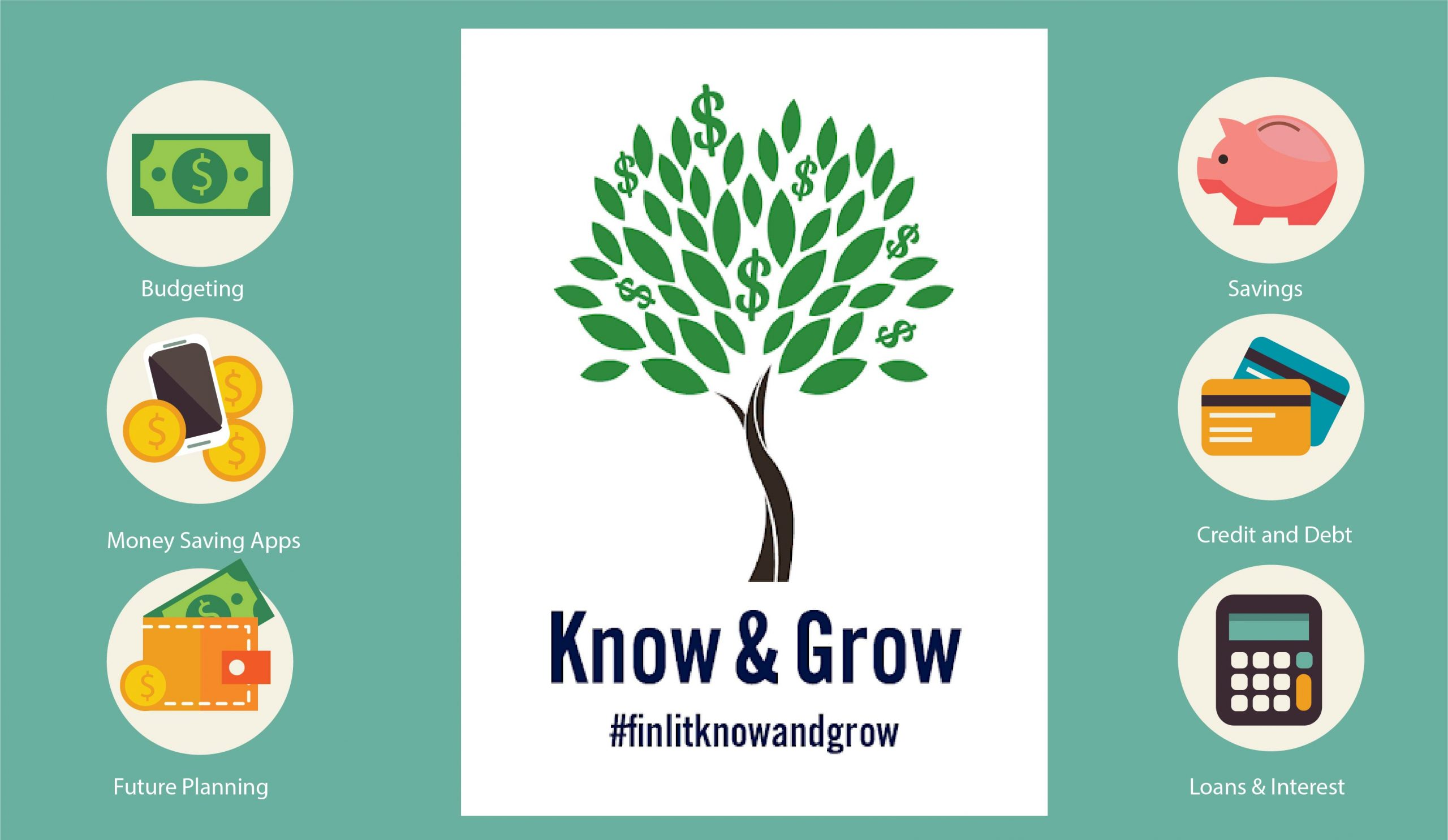 Know and Grow! Information on budgeting, money saving apps, savings, credit and debt, loans and interest, and planning for the future.  #finlitknowandgrow